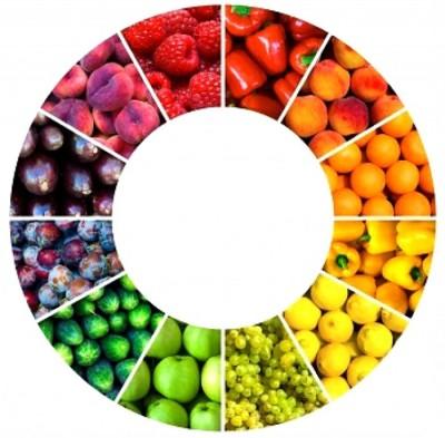 Vitaminas: 18 claves para entenderlas